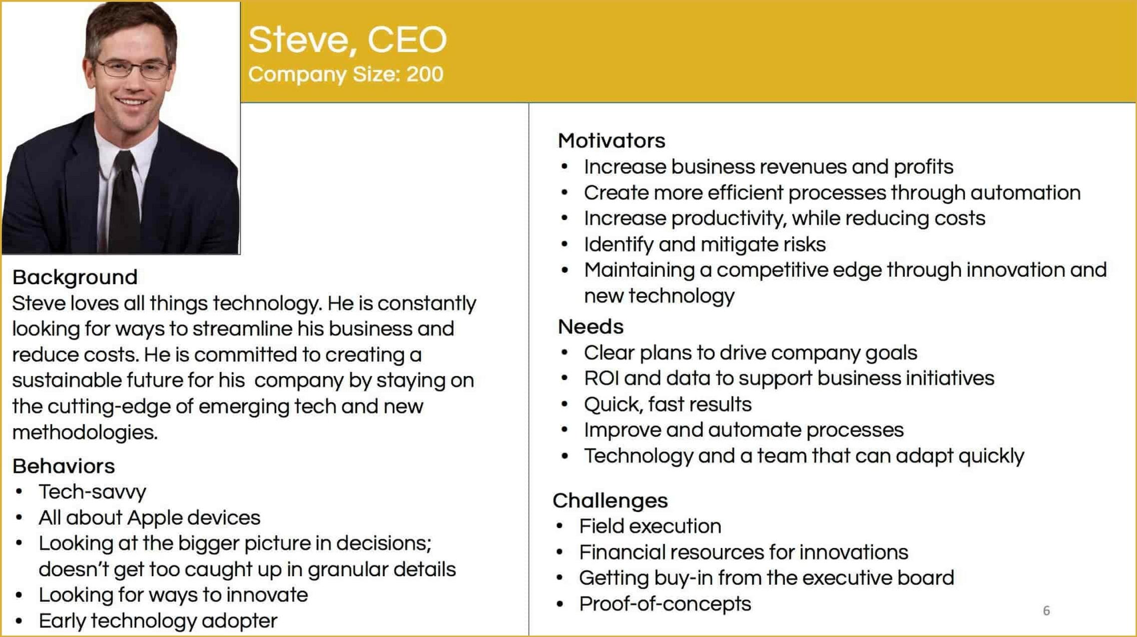 CEO v5