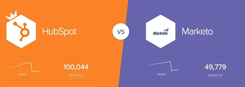Hubspot-vs-Marketo-1-(1).jpg