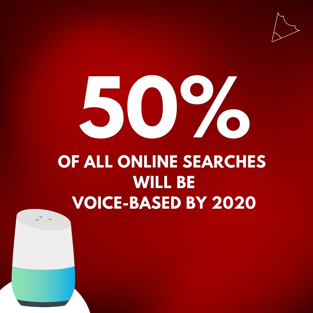 OF ALL SEARCHES WILL BE VOICE-BASED BY 2020