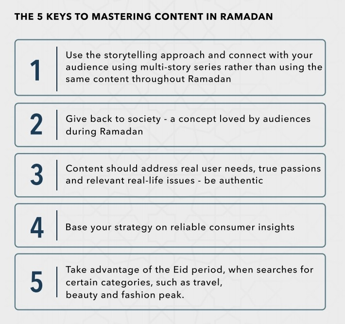 2019] The Most Generous Guide on Ramadan Social Media