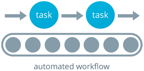 automated-workflow.png