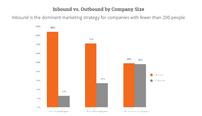 hubspot-pros-and-cons-company-fit.png