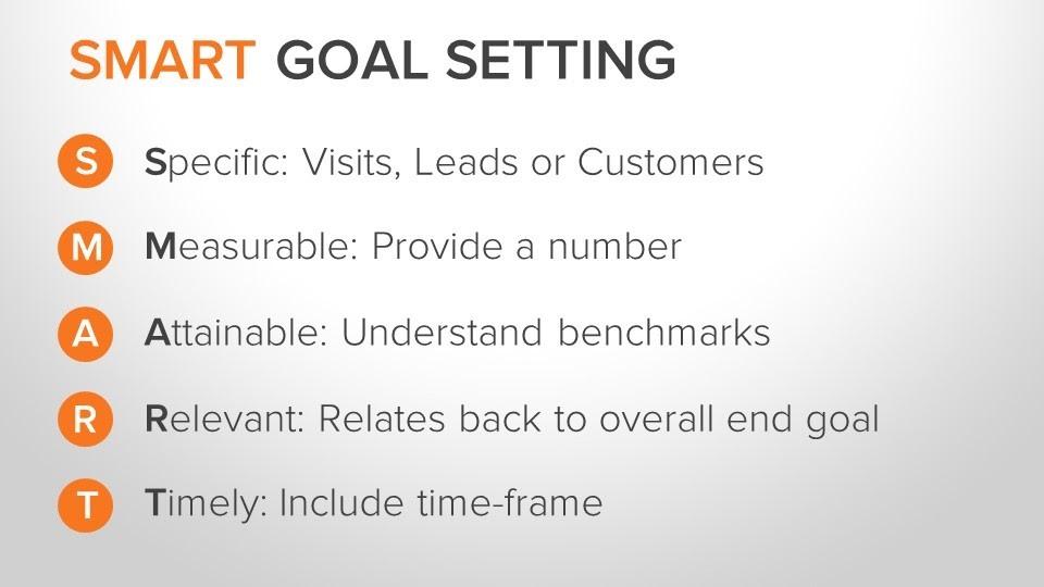 smart goals hb