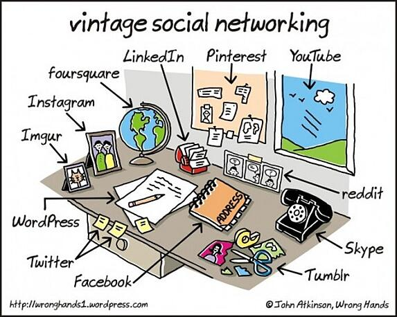 vintage-social-networking-685x548-e1364806558424.jpg